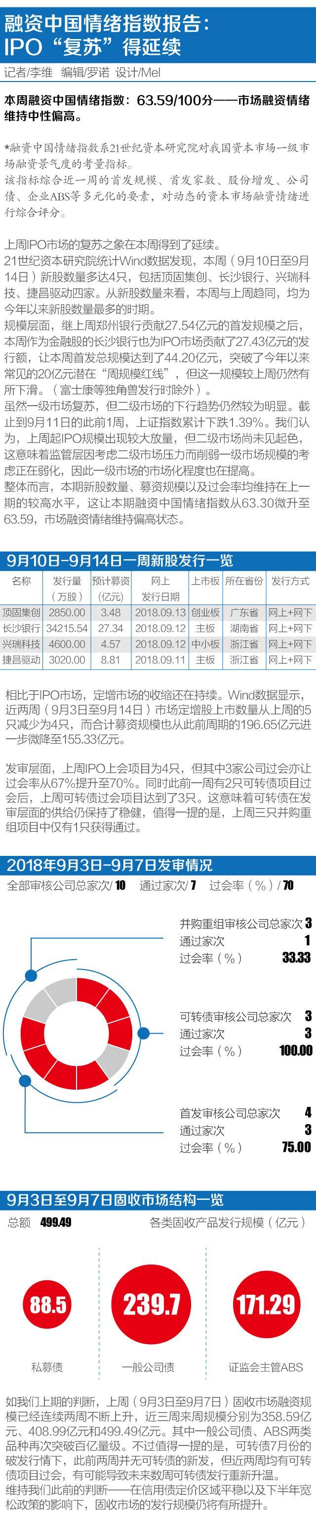 A股和H股IPO市场此消彼长 大量新三板企业迁徙香港