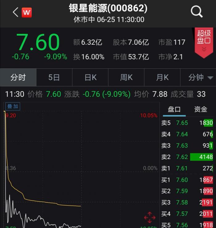 http://www.zgcg360.com/huagongnenyuan/360850.html